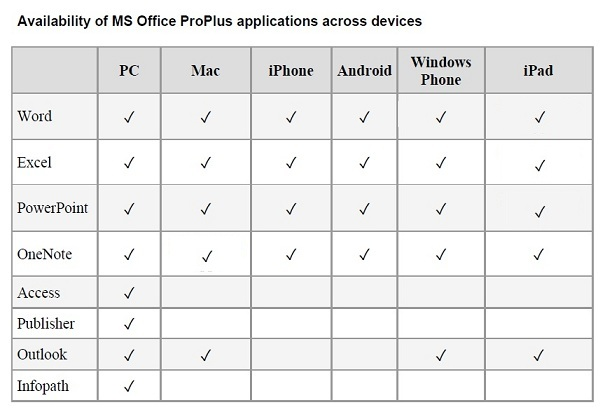 Office-365-ProPlus