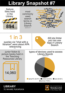 Library-Snapshot-7.png